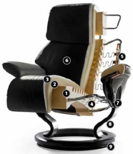 preisliste relaxsessel stressless stressless g nstig online kaufen. Black Bedroom Furniture Sets. Home Design Ideas
